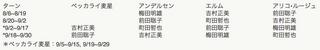 スクリーンショット(2012-08-11 12.14.46).png